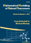 Mathematical Modelling of Natural Phenomena